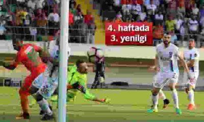 Alanyaspor'dan Trabzonspor'a Puan Yok