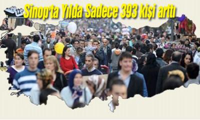 Sinop'ta Yılda Sadece 393 kişi arttı