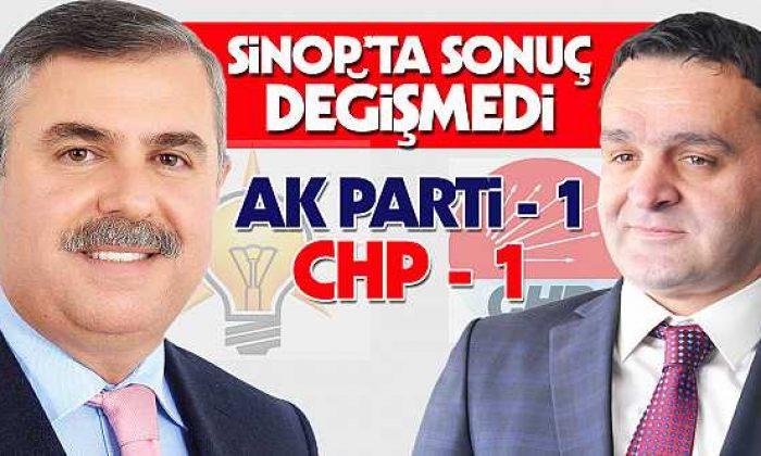 Sinop'ta Sonuç Değişmedi